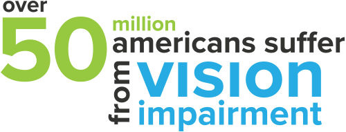 Over 50 Million Americans Suffer From Vision Impairment